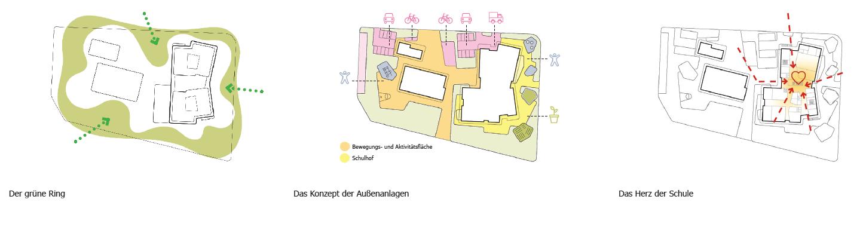 Neubau einer zweizügigen Grundschule auf Spinelli In Mannheim Ansichten